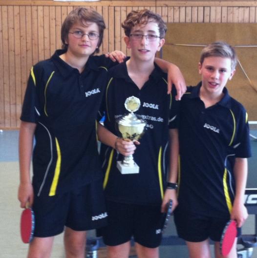 Kreispokalsieger 2014